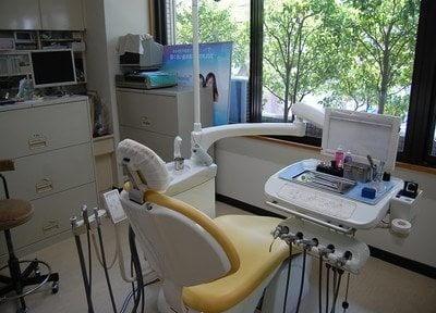 寺田歯科医院4