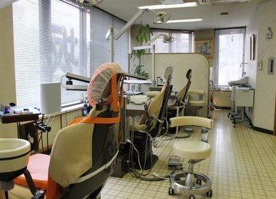 浦和駅近辺の歯科・歯医者「小坂歯科クリニック」