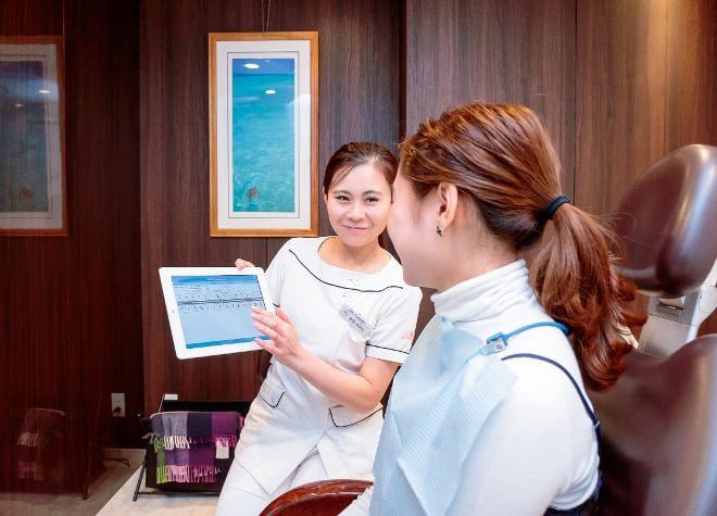 荻窪ツイン歯科・矯正歯科(写真0)