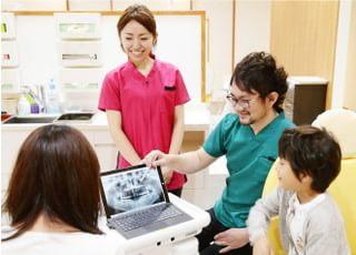 きらめき矯正歯科クリニック_お口の健康のためのサポート