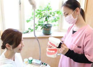 辻岡歯科医院_歯周病1