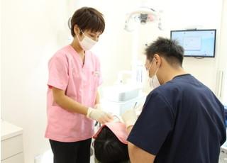 藤本歯科医院さくら_歯周病1