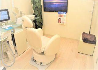 アポロニア歯科クリニック_歯周病4