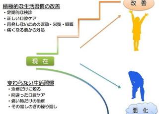 コアラ歯科_歯科の総合的な指導2