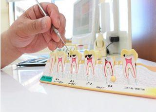 さかた歯科医院_歯周病2