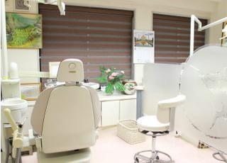 王子歯科美容外科クリニック