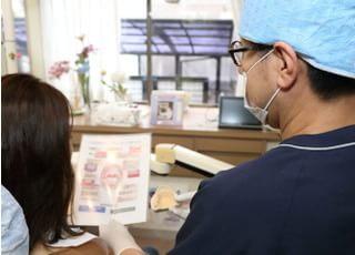 ワクイ歯科_治療の事前説明3