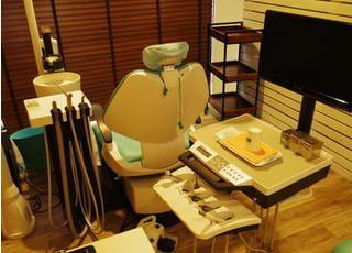 わたなべ歯科診療所3