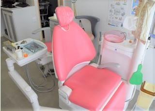 いのうえ歯科_歯周病2