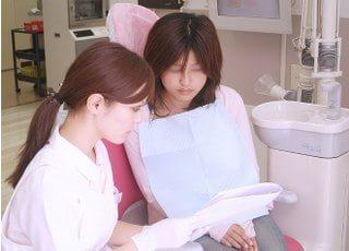 中田歯科クリニック_患者さまに歯周病を知っていただき、予防に努めます
