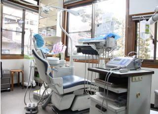 羽毛田歯科医院