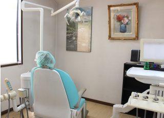 松本歯科医院_虫歯2