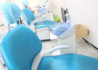 わくもと歯科医院八尾クリニックインプラント3