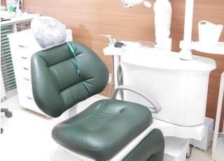 中矢歯科医院_患者様の症状に応じた、幅広い領域の治療を行っています
