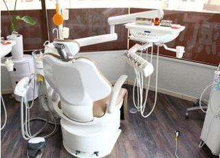 横浜いせざき歯科クリニック_治療時間に対する取り組み3