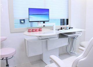 クレ歯科・矯正歯科治療の事前説明1