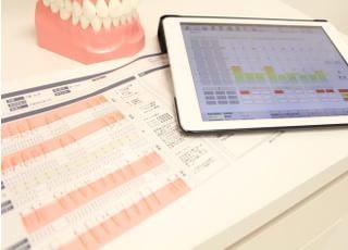 さやま歯科クリニック_ご家族で通うことができる歯科医院を目指しています