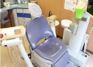 こころ歯科クリニック インプラント