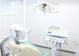 御徒町駅前歯科クリニック_治療品質に対する取り組み4