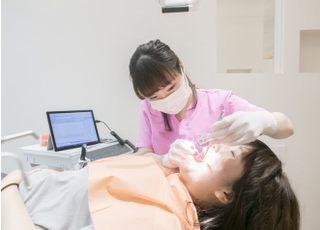 医療法人育陽会小沢歯科クリニック 歯周病