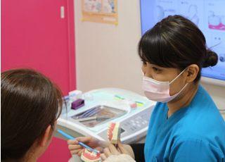ひびきデンタルクリニック_歯周病4