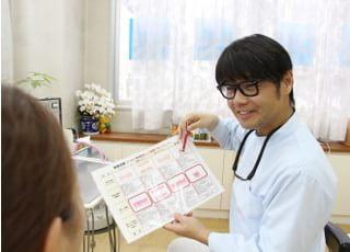 斉藤歯科医院_共に歩んでいける、困ったら頼っていただけるような歯科医でいられるように