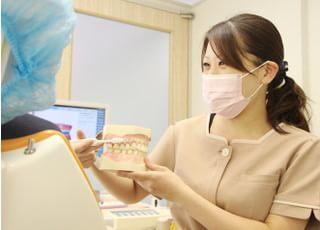なおのデンタルオフィス_歯周病2