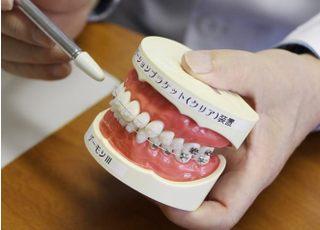 日本矯正歯科研究所附属デンタルクリニック_治療の事前説明2