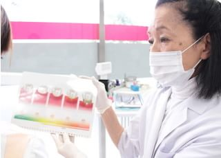みよし歯科_歯周病2