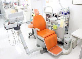 とよあけ矯正歯科_歯科における矯正歯科の位置