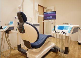 まつみだい歯科診療所 アネックス古町_歯周病3