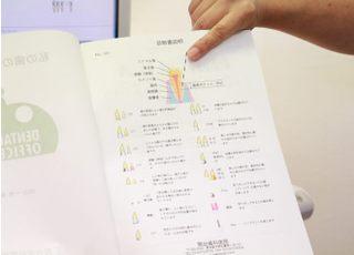 関谷歯科医院_予防歯科3