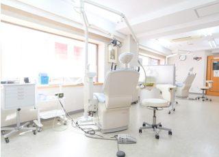 荻窪協立歯科 インプラント