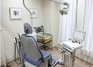 基礎ストレス研究所 望美楼歯科クリニック