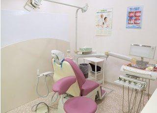 診療室はパーテーションで区切られておりますので、患者様は周りを気にせず治療を受けていただけます。