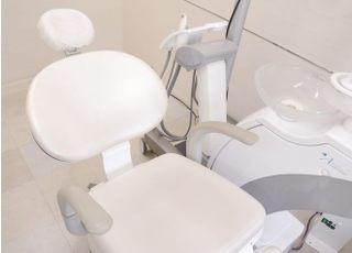 銀座しらゆり歯科_歯周病4