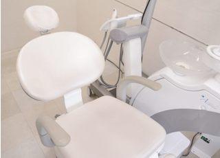 銀座しらゆり歯科_治療の事前説明3