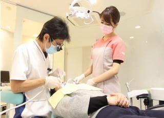 津田沼ブラン歯科・矯正歯科 インプラント