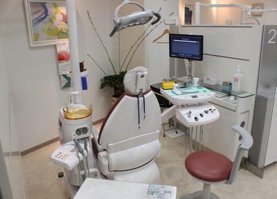 診療室です。治療について不安点などがありましたら、些細なことでもご相談ください。