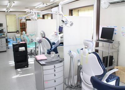 え歯科医院