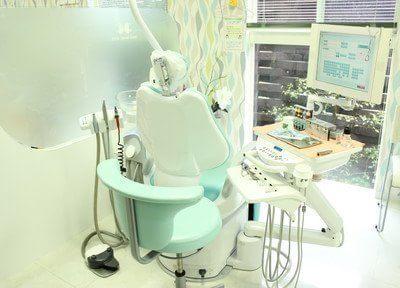 診療室は個室になっていますのでプライバシーも守れます。