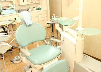 なかむら歯科医院