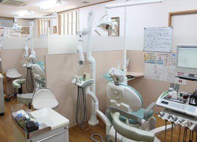 阪田歯科医院