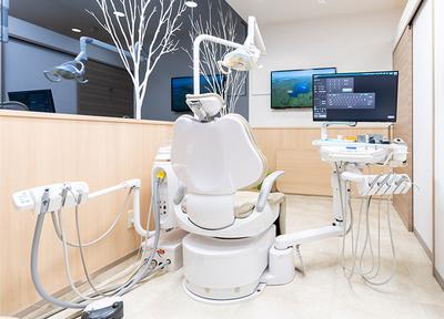 医療法人社団 EVIDENS ぶばい歯科クリニック インプラント