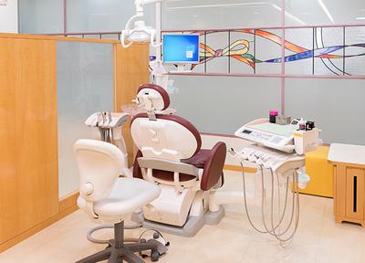 アベ歯科クリニック 歯周病