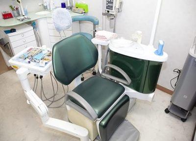 坂田歯科医院 インプラント