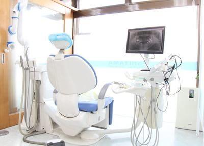 うしやま歯科
