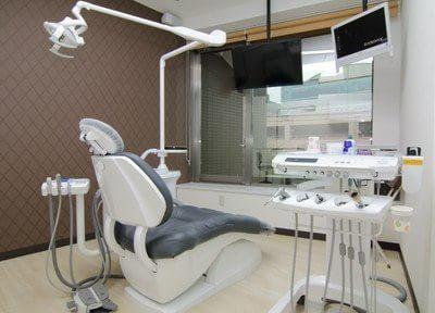 座り心地の良い診療チェアでは、リラックスして治療を受けて頂けます。