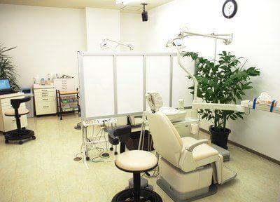 南鳩ヶ谷くらもち歯科医院
