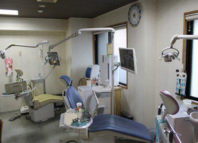 のぞみ歯科医院